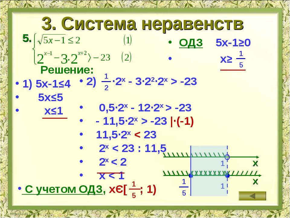 3. Система неравенств ОДЗ 5х-1≥0 х≥ 1) 5х-1≤4 5х≤5 х≤1 2) ·2х - 3·22·2х > -23...