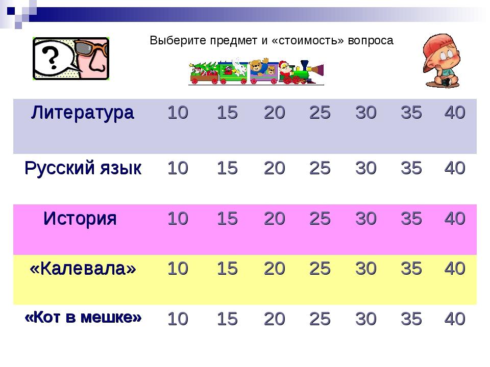Выберите предмет и «стоимость» вопроса Литература 10152025303540 Русск...