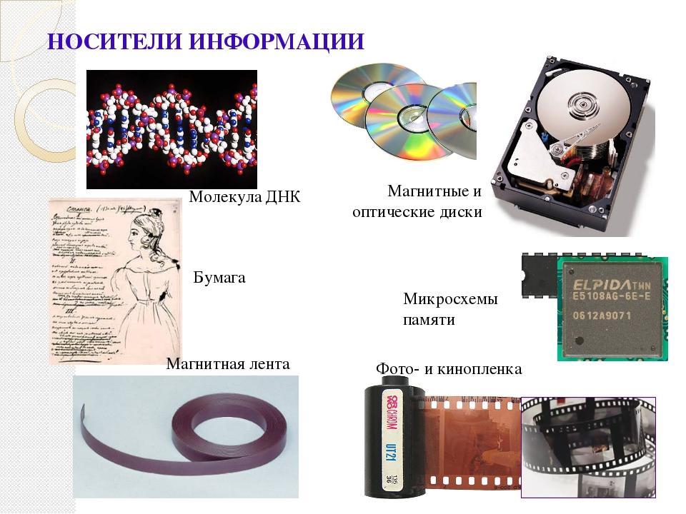 НОСИТЕЛИ ИНФОРМАЦИИ Молекула ДНК Магнитные и оптические диски Фото- и кинопле...