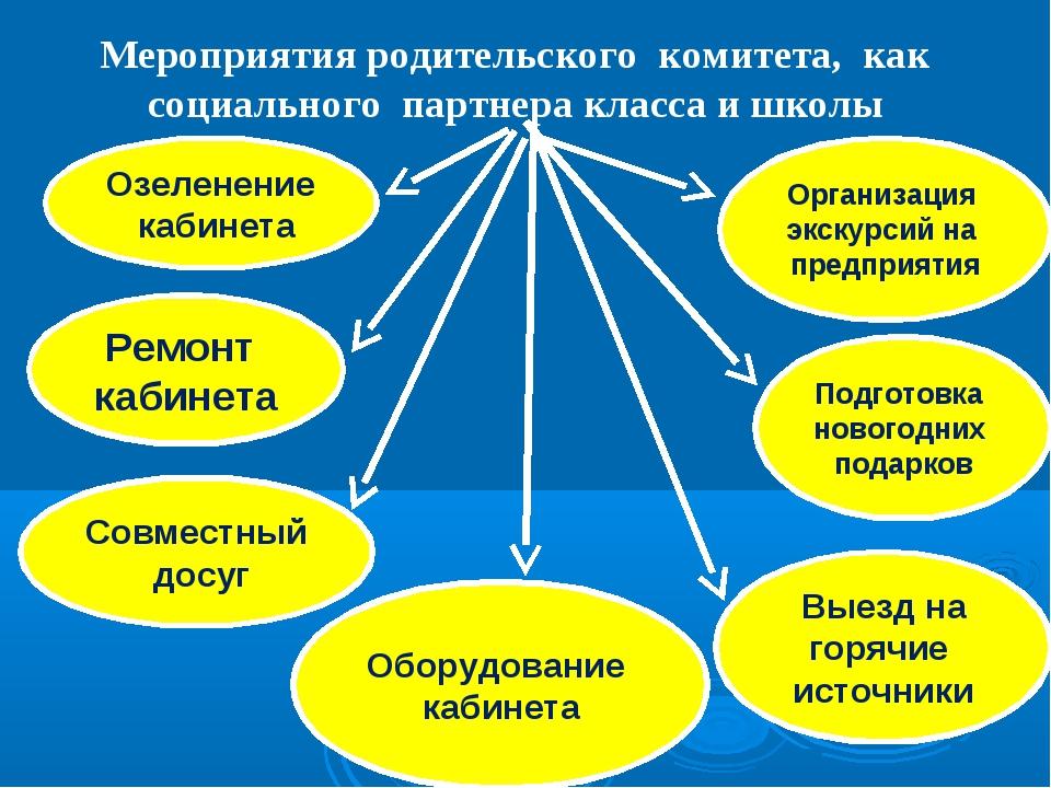 Мероприятия родительского комитета, как социального партнера класса и школы Р...