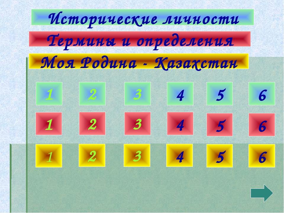 Исторические личности Термины и определения Моя Родина - Казахстан 1 2 2 3 3...