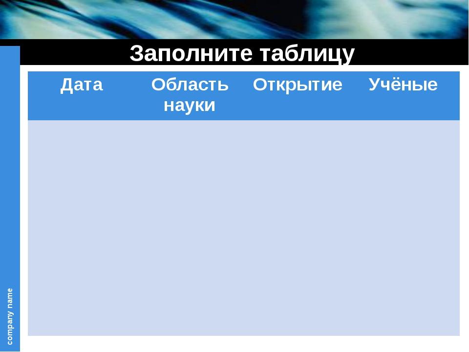 Заполните таблицу Дата Область науки Открытие Учёные company name