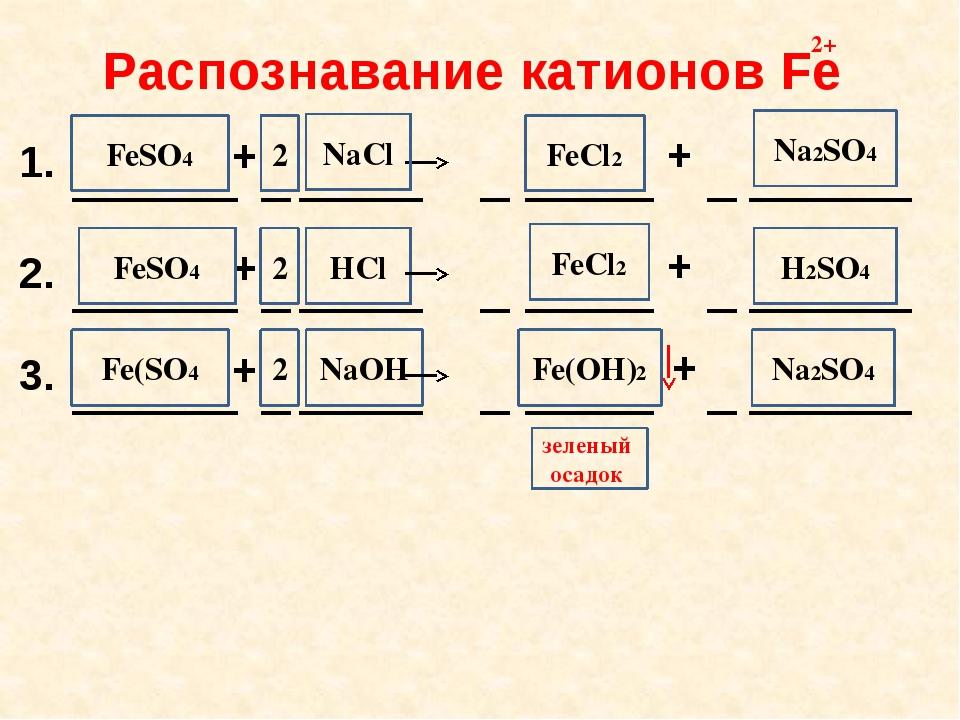 NaCl HCl NaOH FeCl2 Na2SO4 FeCl2 H2SO4 Fe(OH)2 Na2SO4 2 2 2 зеленый осадок Ра...