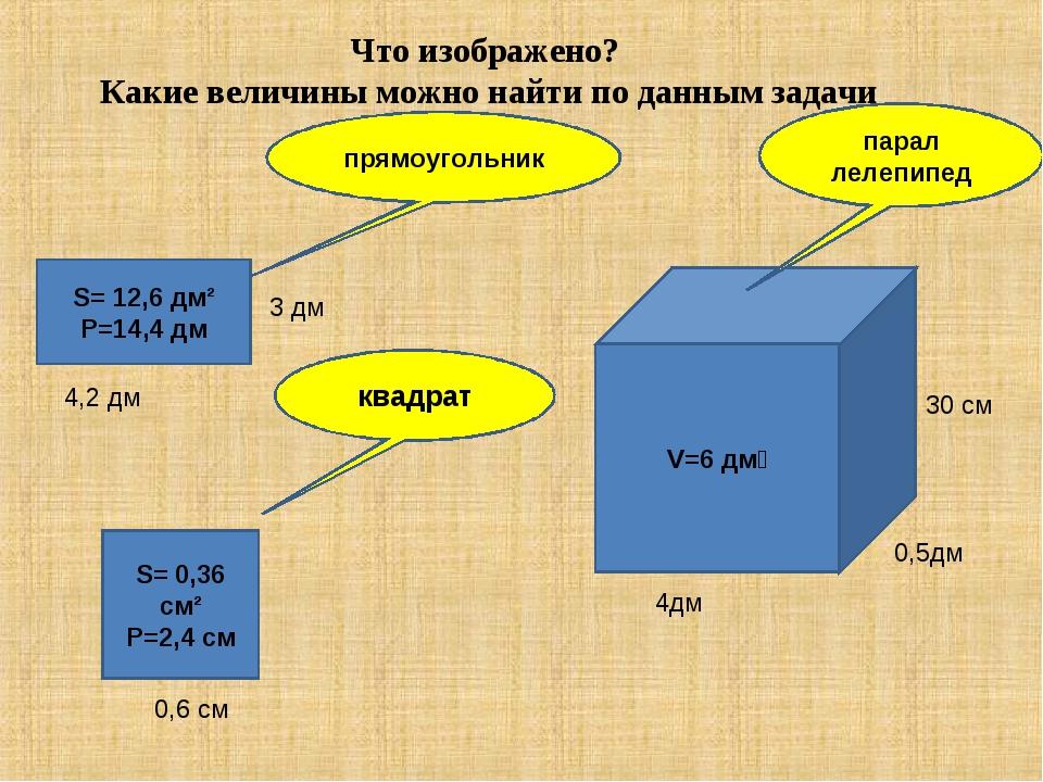 Что изображено? Какие величины можно найти по данным задачи S= 12,6 дм² Р=14,...