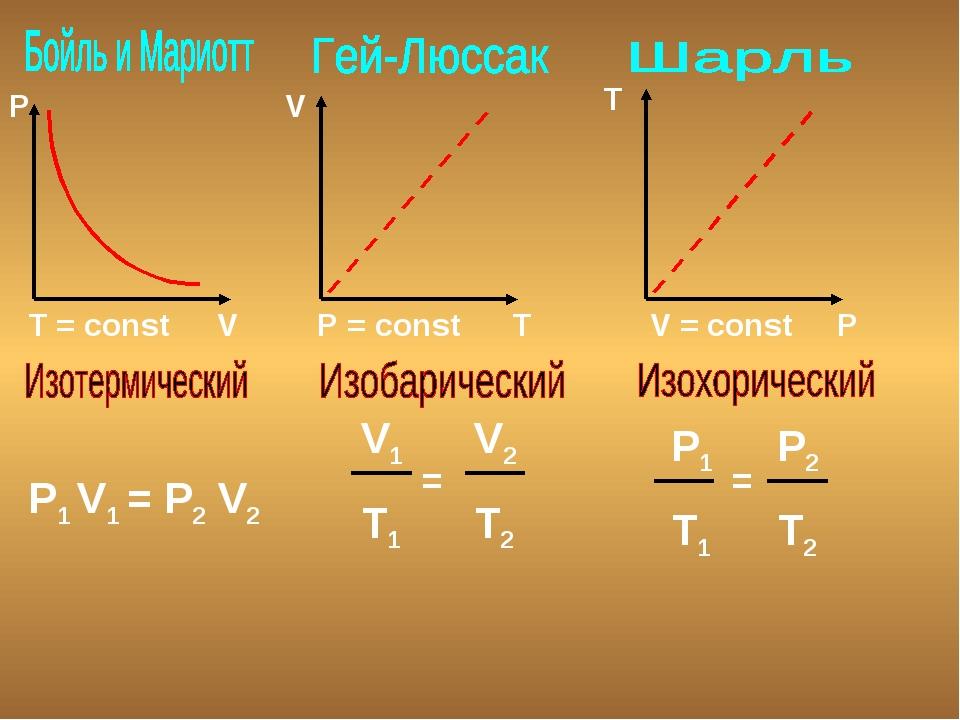 Т = const P V T P T P = const V V = const P1 V1 = P2 V2 P1 T1 = P2 T2 V1 T1 V...