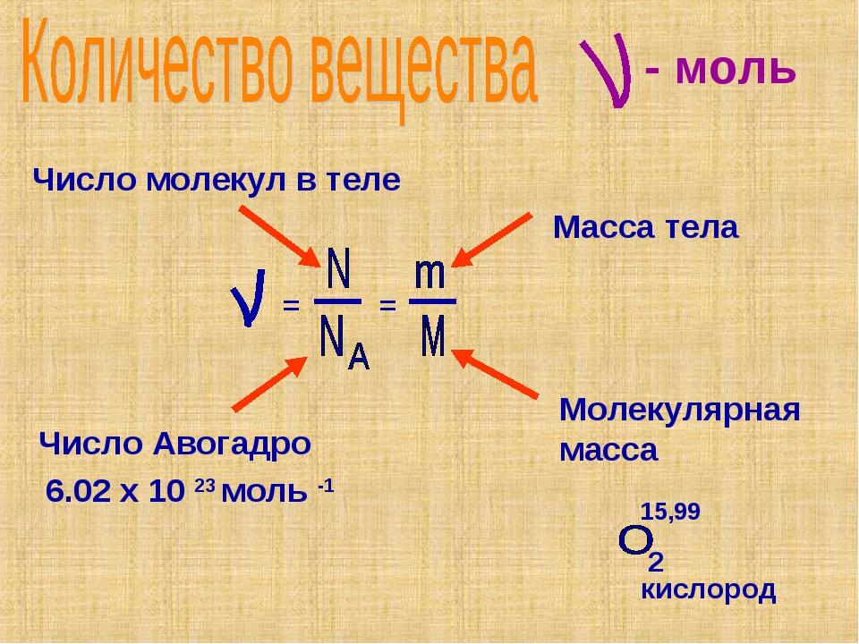 - моль = = Число молекул в теле Масса тела Молекулярная масса Число Авогадро...