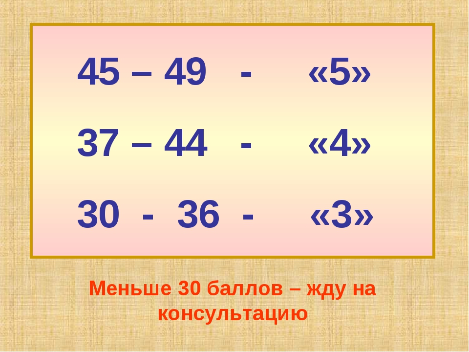 45 – 49 - «5» 37 – 44 - «4» 30 - 36 - «3» Меньше 30 баллов – жду на консульта...