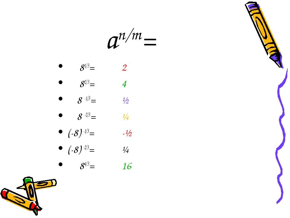 аn/m= 81/3= 82/3= 8 -1/3= 8 -2/3= (-8) -1/3= (-8) -2/3= 84/3= 2 4 ½ ¼ -½ ¼ 16