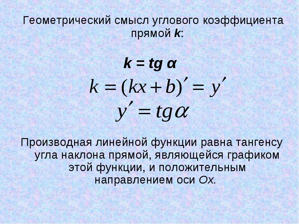 Геометрический смысл углового коэффициента прямой k: k = tg α Производная ли...