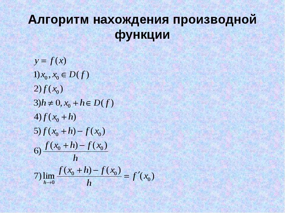 Алгоритм нахождения производной функции