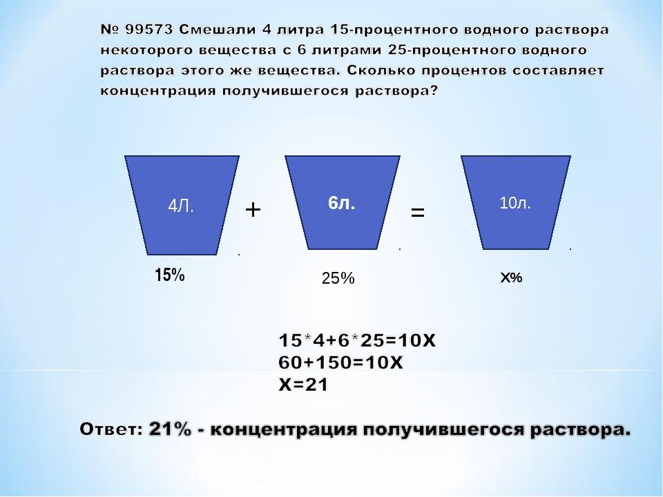 10л. 6л. 4Л. + = 15% 25% Х%