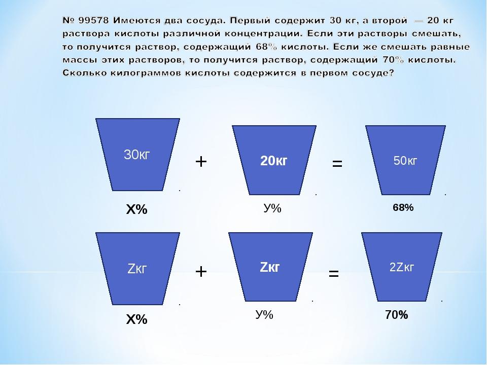 50кг 20кг 30кг + = Х% У% 68% 2Zкг Zкг + = Х% У% 70% Zкг