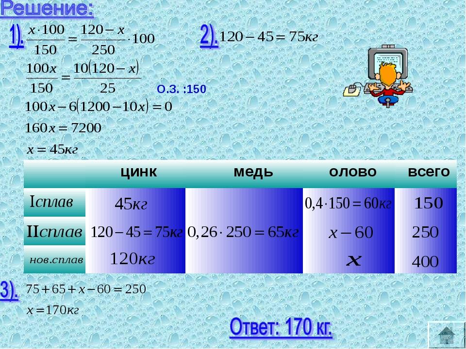 О.З. :150  цинк медь олово всего