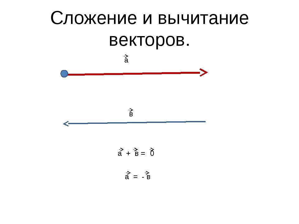 Сложение и вычитание векторов. а в а + в = 0 а = - в