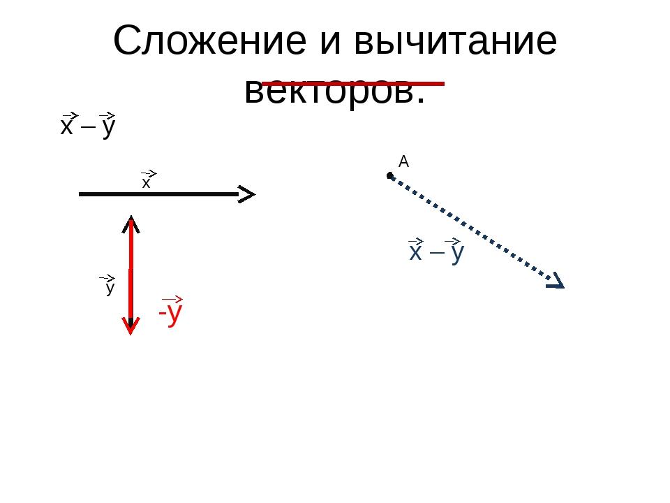 Сложение и вычитание векторов. х – у А х у -у х – у