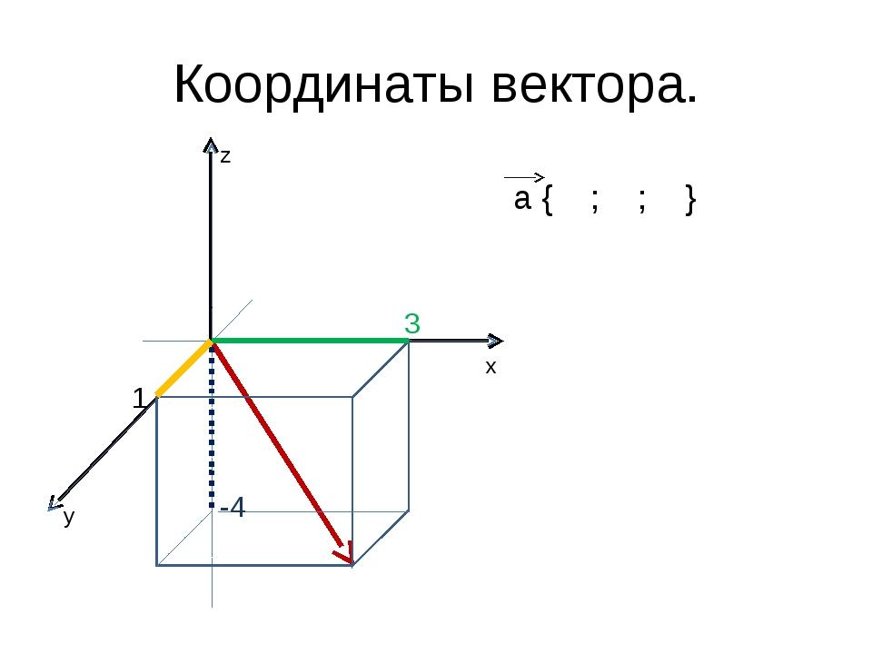 Координаты вектора. х у z 3 -4 1 а { ; ; }