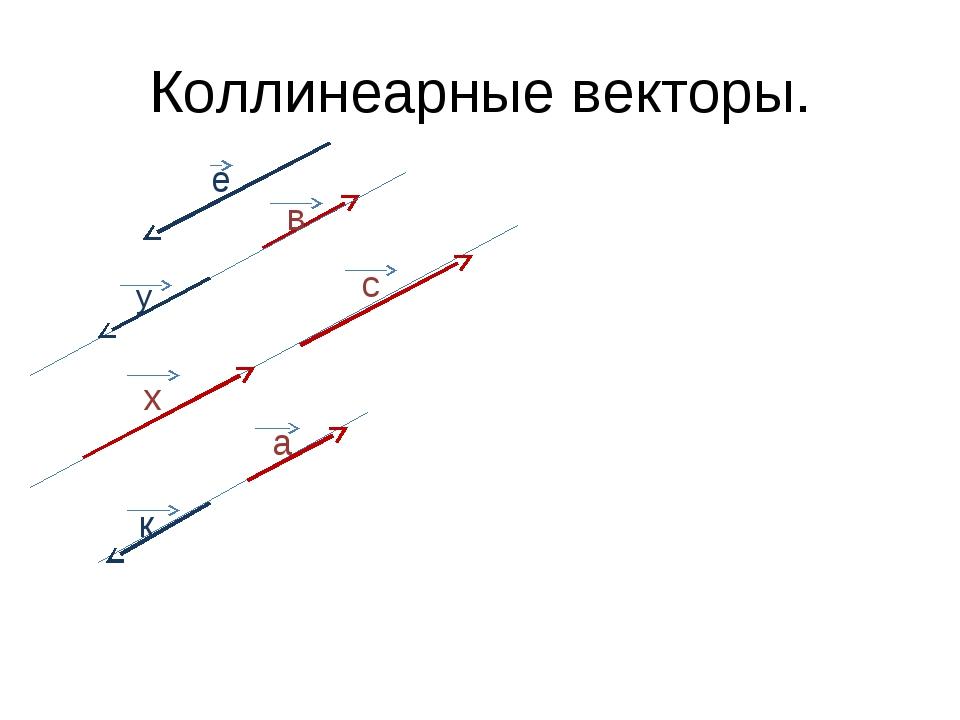 Коллинеарные векторы. а в с х у к е