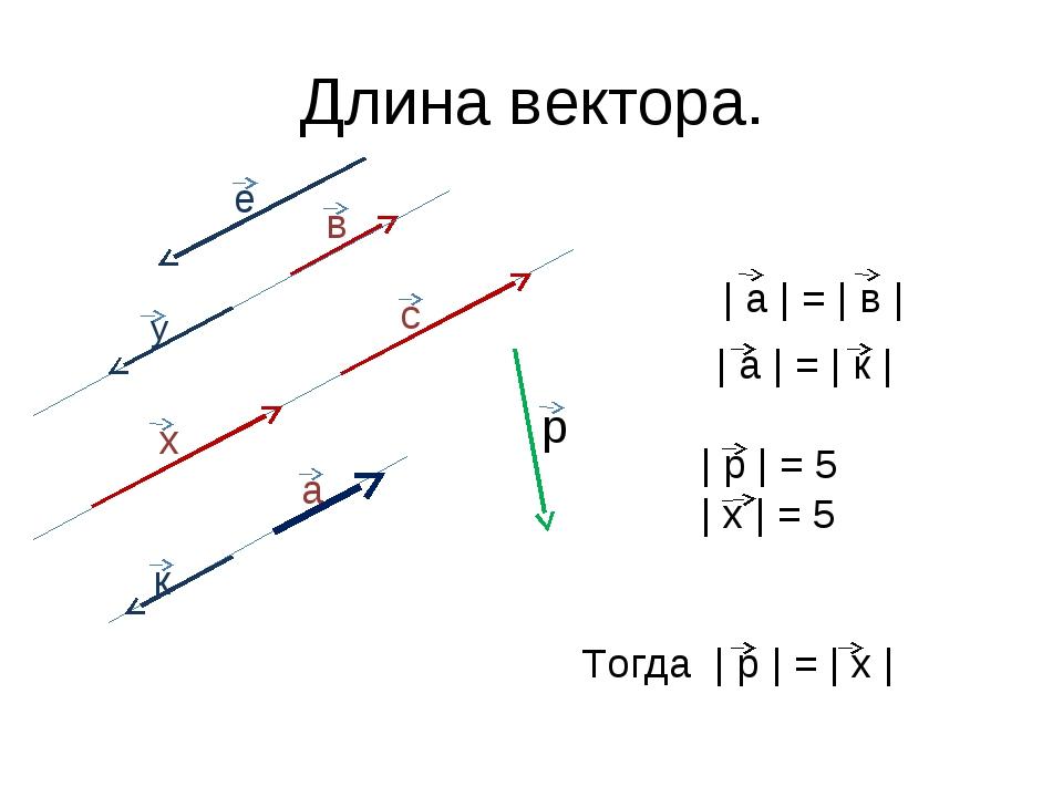 Длина вектора. а в с х у к е | а | = | в | | а | = | к | р | р | = 5 | х | =...