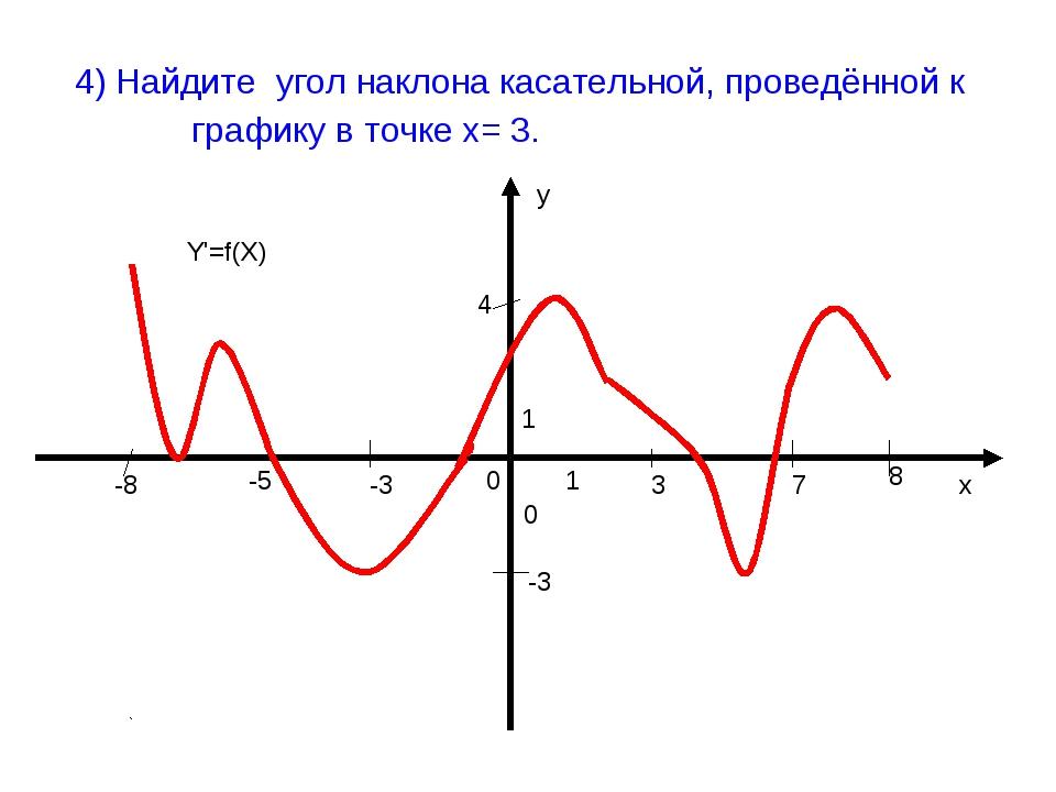 4) Найдите угол наклона касательной, проведённой к графику в точке х= 3. у х...