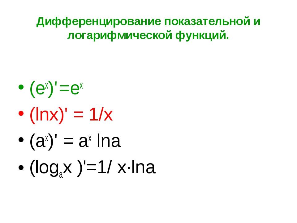 Дифференцирование показательной и логарифмической функций. (eх)' =ех (lnx)' =...