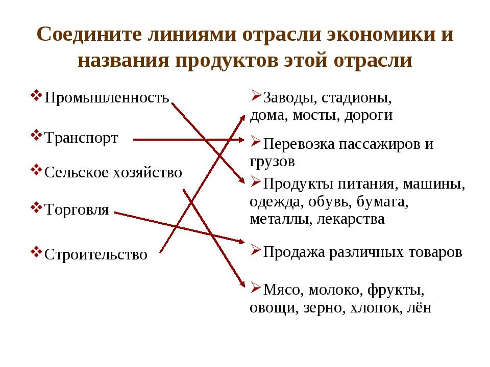 Соедините линиями отрасли экономики и названия продуктов этой отрасли Заводы,...