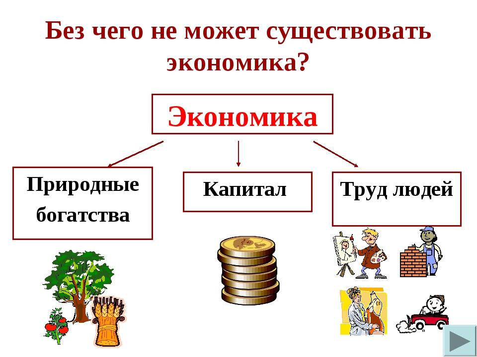 Без чего не может существовать экономика? Капитал Экономика Труд людей Природ...