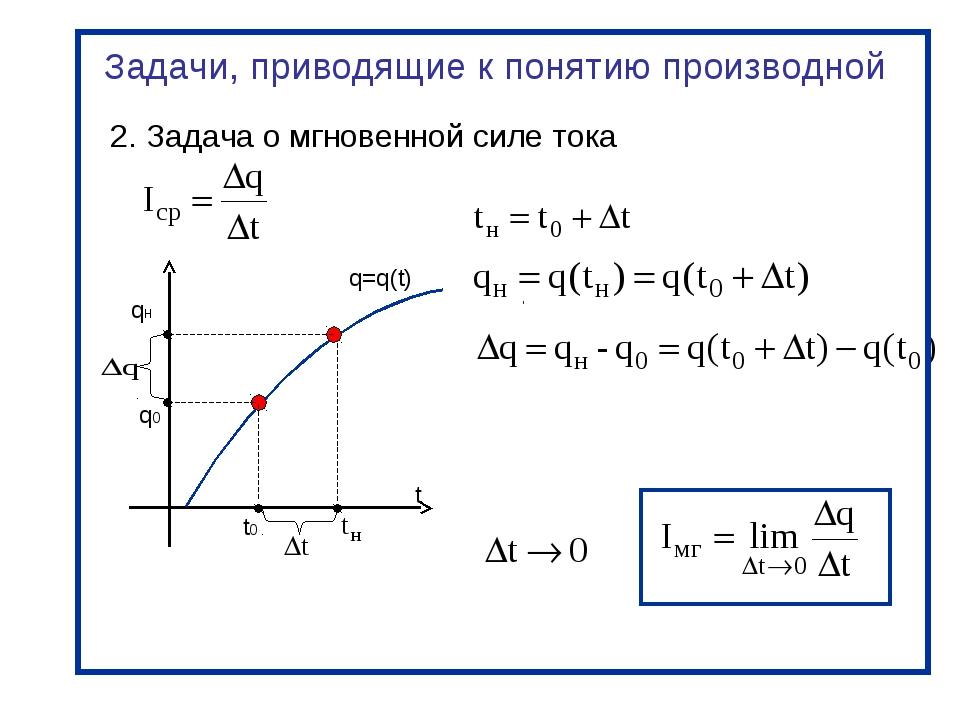 Задачи, приводящие к понятию производной 2. Задача о мгновенной силе тока t t...