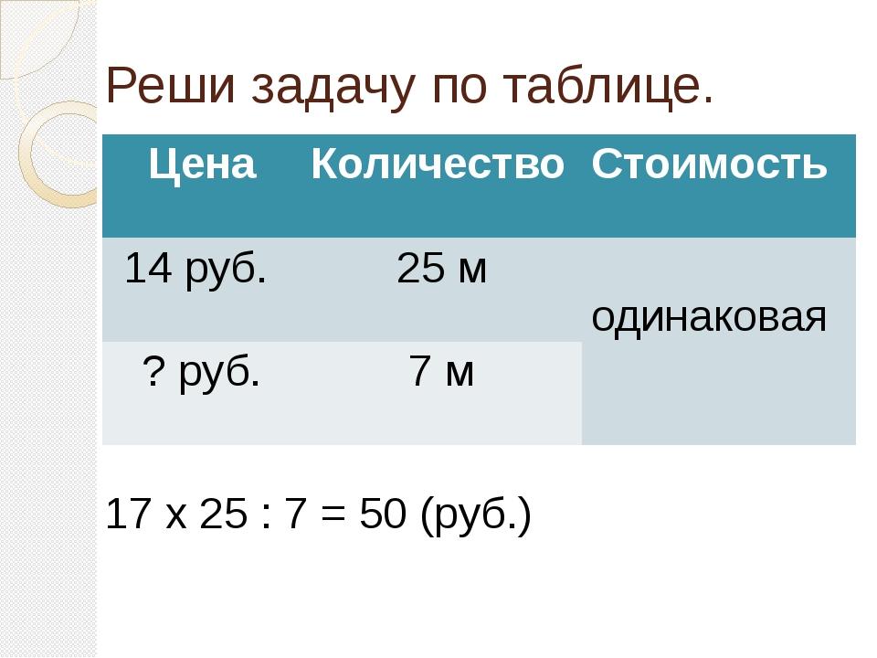 Реши задачу по таблице. 17 х 25 : 7 = 50 (руб.) Цена Количество Стоимость 14...