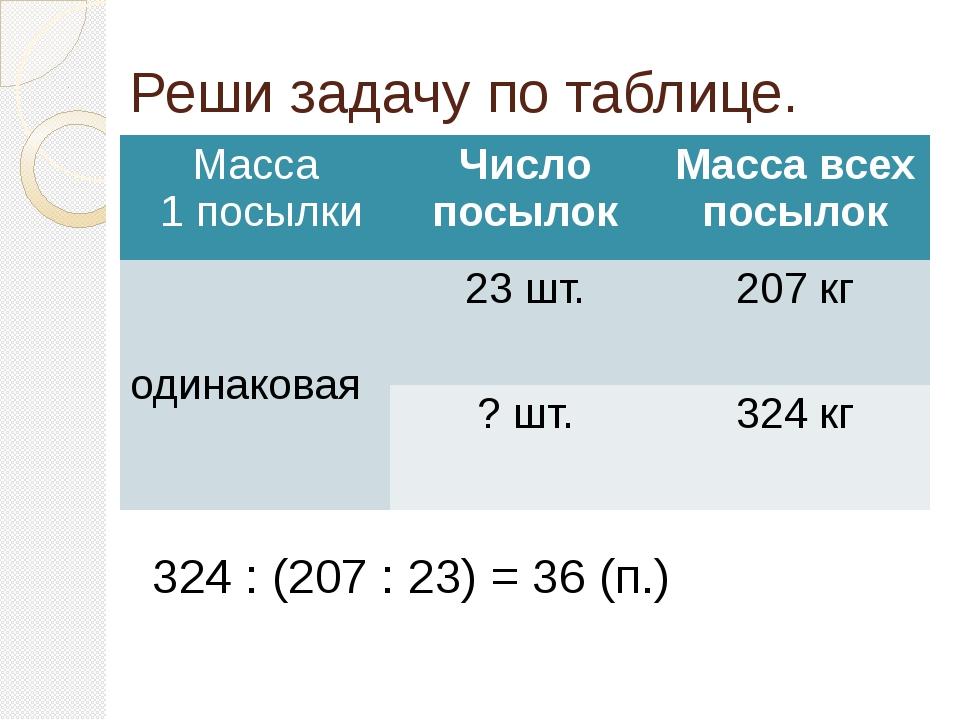 Реши задачу по таблице. 324 : (207 : 23) = 36 (п.) Масса 1 посылки Число посы...