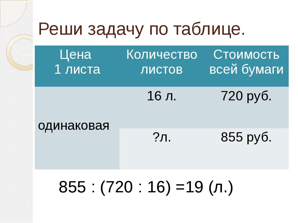 Реши задачу по таблице. 855 : (720 : 16) =19 (л.) Цена 1 листа Количество лис...