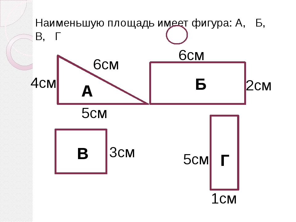 Наименьшую площадь имеет фигура: А, Б, В, Г А Б В Г 6см 2см 1см 5см 3см 4см 5...