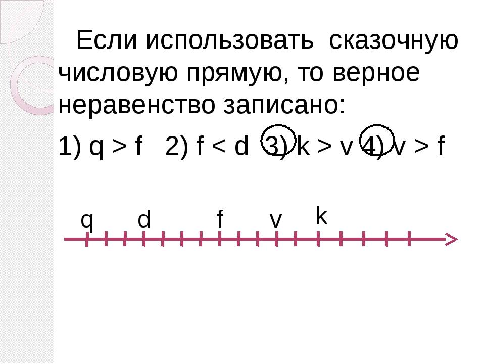 Если использовать сказочную числовую прямую, то верное неравенство записано:...