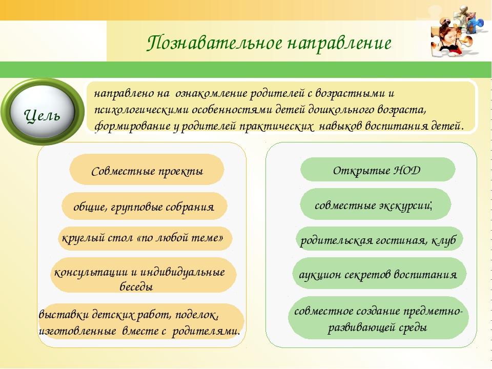 Познавательное направление общие, групповые собрания консультации и индивидуа...