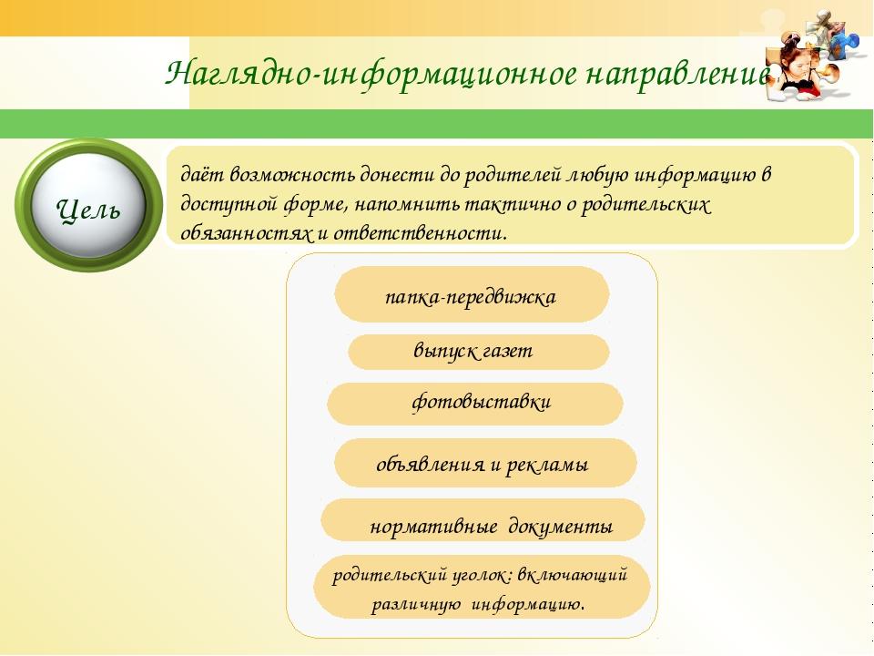 Наглядно-информационное направление фотовыставки нормативные документы родит...
