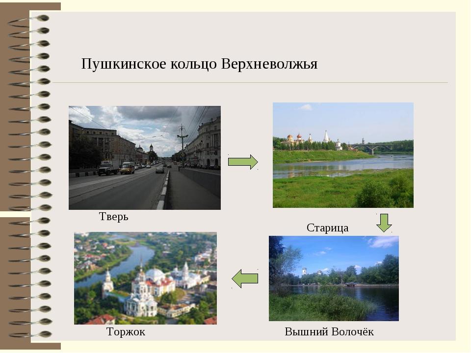 Пушкинское кольцо Верхневолжья Тверь Старица Торжок Вышний Волочёк
