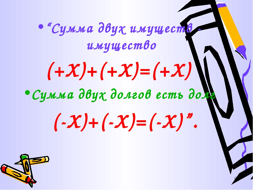 """* """"Сумма двух имуществ - имущество (+X)+(+X)=(+X) Сумма двух долгов есть дол..."""