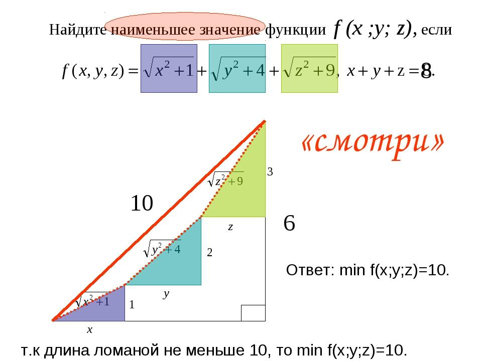 Найдите наименьшее значение функции f (x ;y; z), если Ответ: min f(x;y;z)=10....