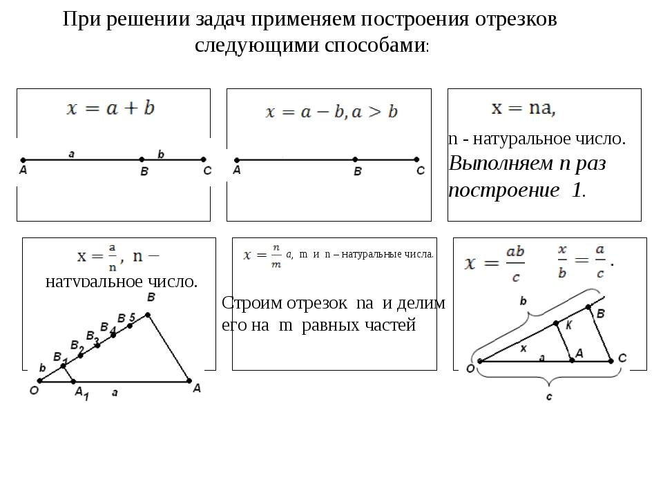 При решении задач применяем построения отрезков следующими способами: n - нат...