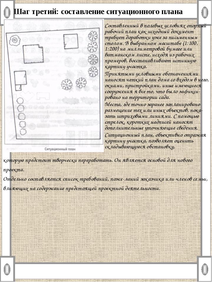 Шаг третий: составление ситуационного плана Составленный в полевых условиях о...