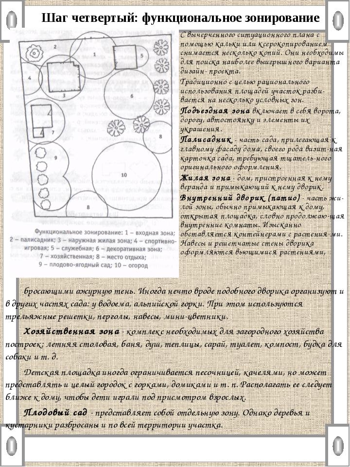 Шаг четвертый: функциональное зонирование С вычерченного ситуационного плана...