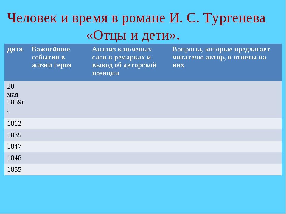 Человек и время в романе И. С. Тургенева  «Отцы и дети». датаВажнейшие соб...