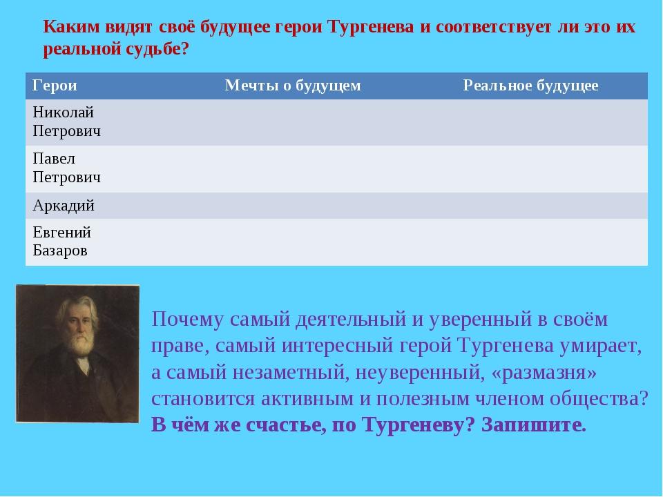 Каким видят своё будущее герои Тургенева и соответствует ли это их реальной с...