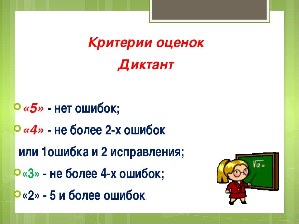 Критерии оценок Диктант «5» - нет ошибок; «4» - не более 2-х ошибок или 1ошиб...