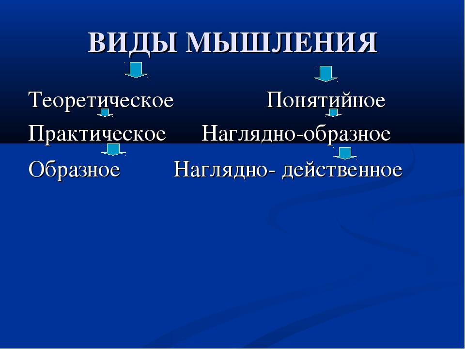 ВИДЫ МЫШЛЕНИЯ Теоретическое Понятийное Практическое Наглядно-образное Образ...