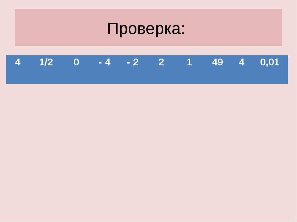 Проверка: 4 1/2 0 - 4 - 2 2 1 49 4 0,01