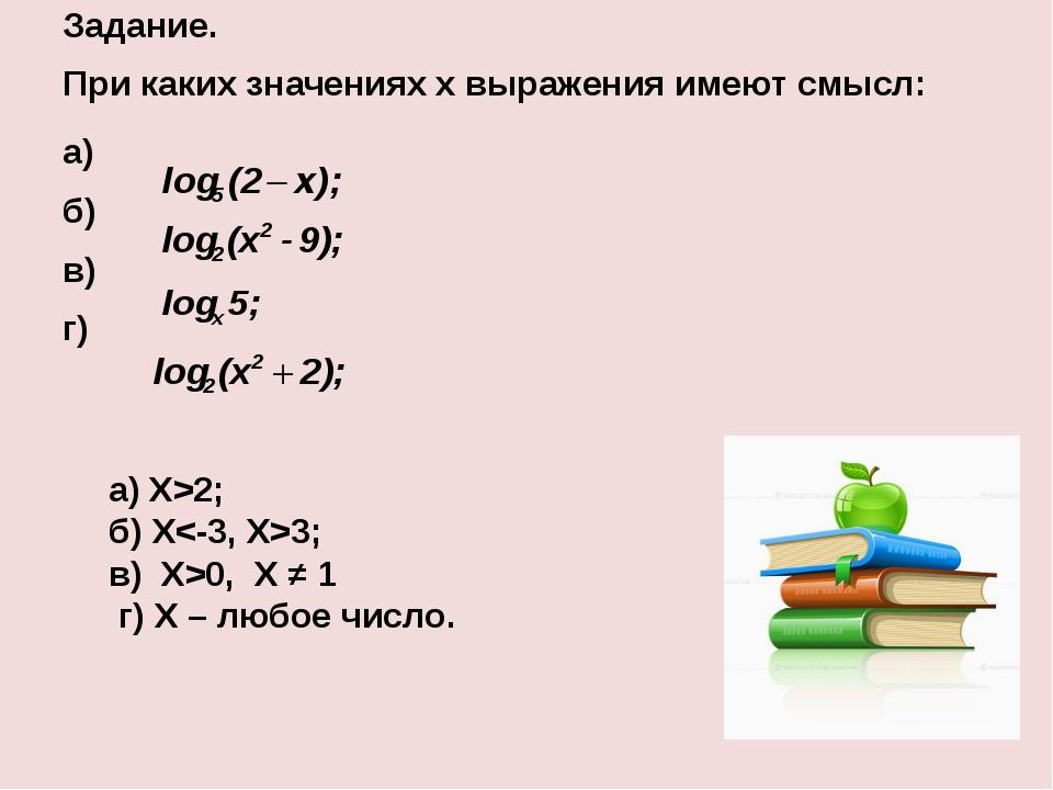 Задание. При каких значениях х выражения имеют смысл: а) б) в) г)  а)...