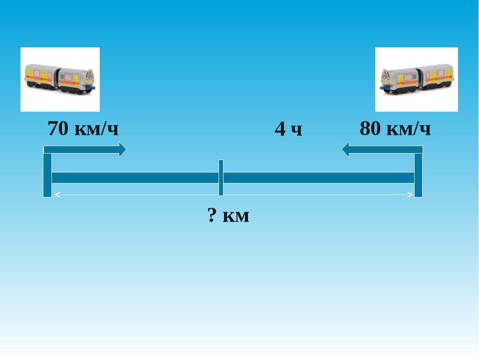 70 км/ч 80 км/ч 4 ч ? км