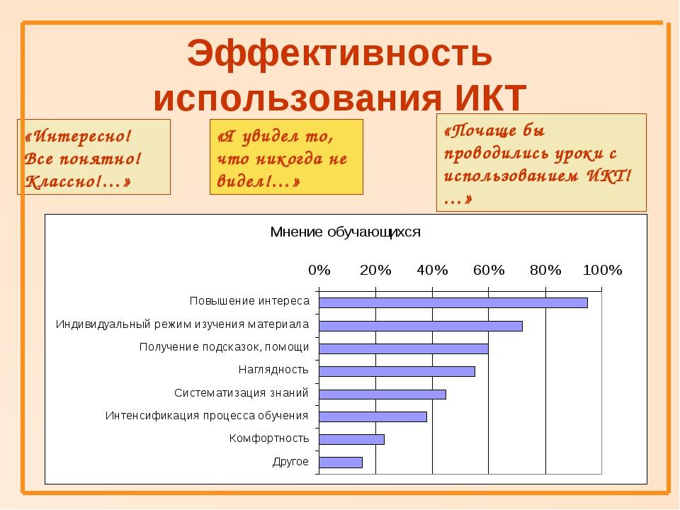 Эффективность использования ИКТ «Почаще бы проводились уроки с использованием...