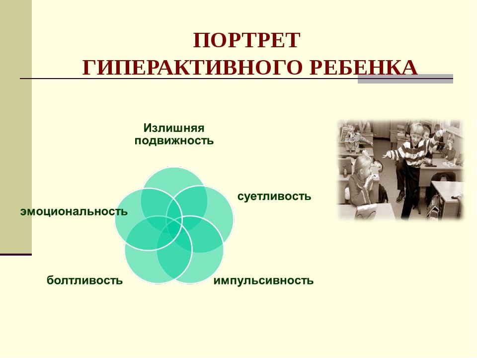 ПОРТРЕТ ГИПЕРАКТИВНОГО РЕБЕНКА