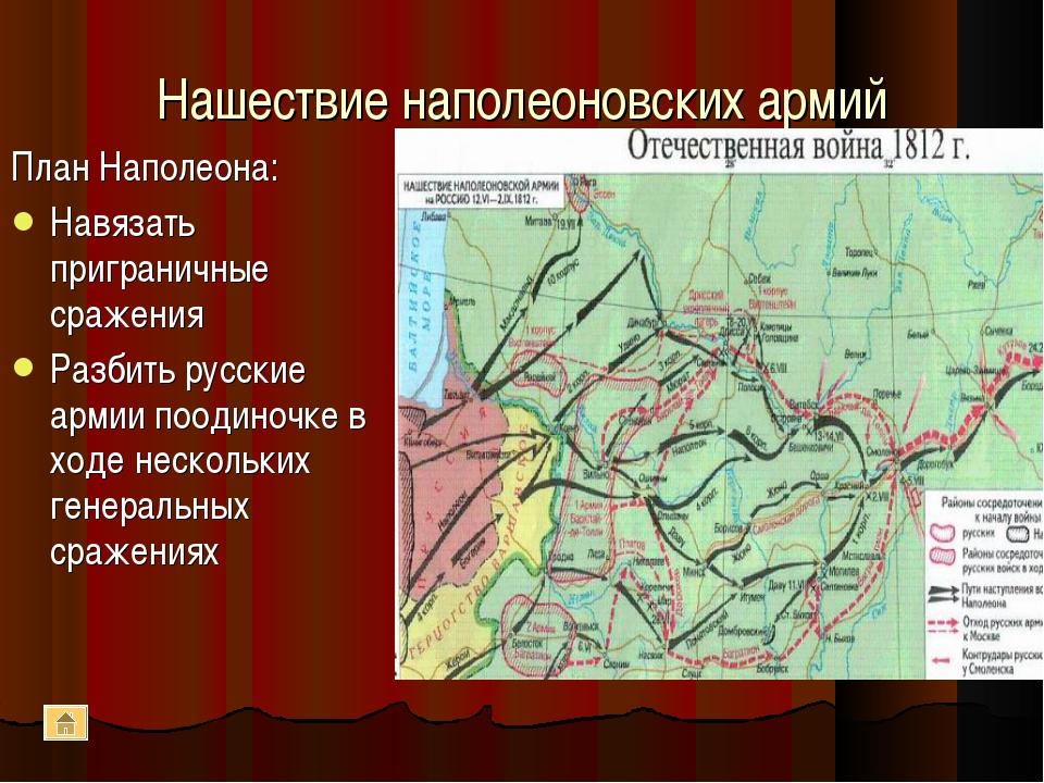Нашествие наполеоновских армий План Наполеона: Навязать приграничные сражения...